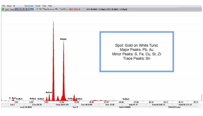 An example of a spectrum produced by our Bruker Tracer III SD portable XRF instrument. This is the area of gold on the white tunic.